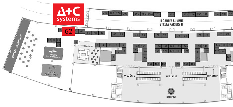 A plus C Systems na Targach IT Future Expo
